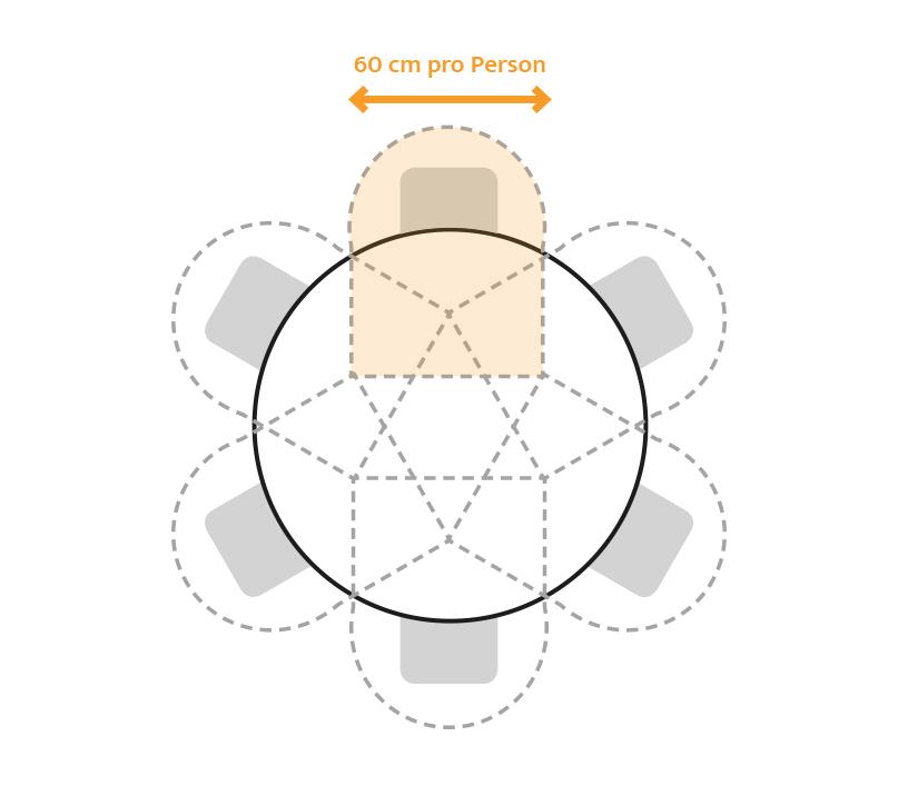 Richtige Tischgröße bei runden Esstischen - Platzierung