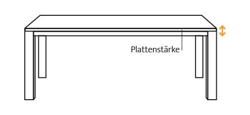 Plattenstärke